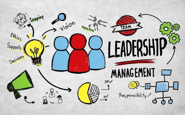 Effective Leadership Mastermind Group