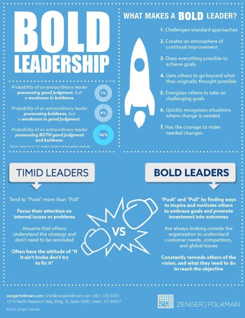 Enthusiasm Infographic 8 Figure Company