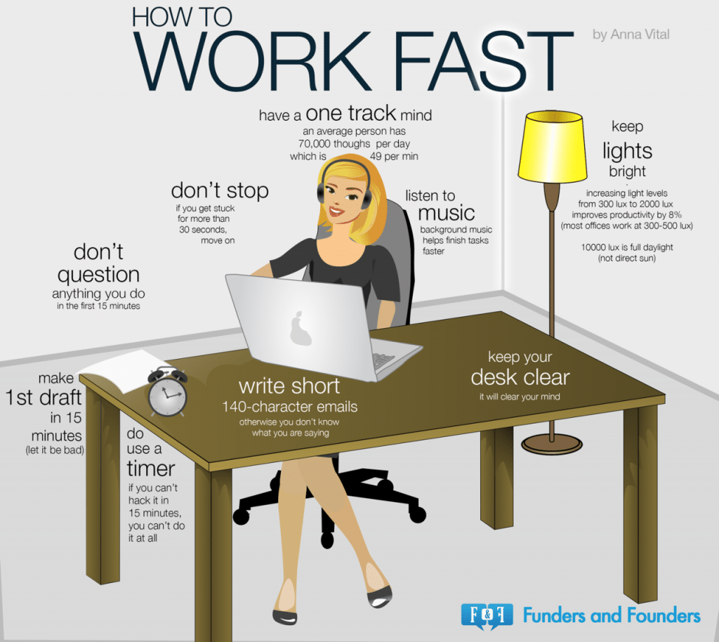 How to Work Fast 8 Figure Company
