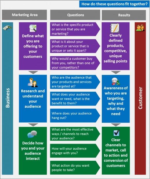 Marketing Plan 9 Brilliant Hacks.jpg